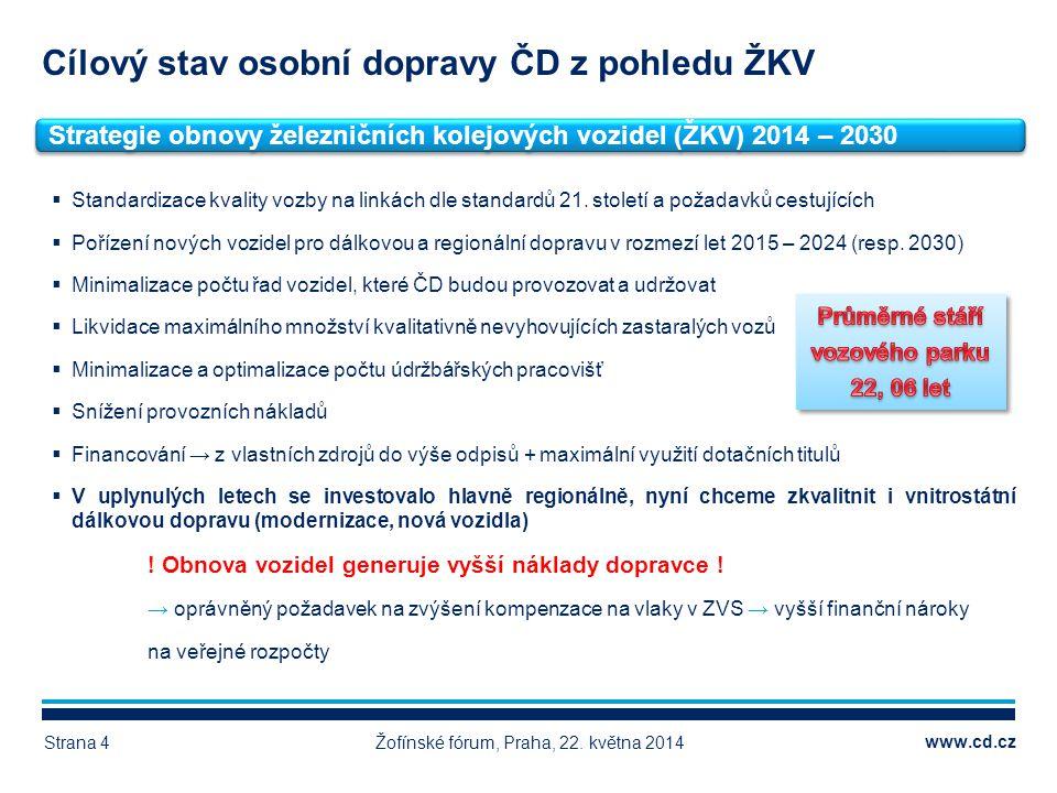 Cílový stav osobní dopravy ČD z pohledu ŽKV
