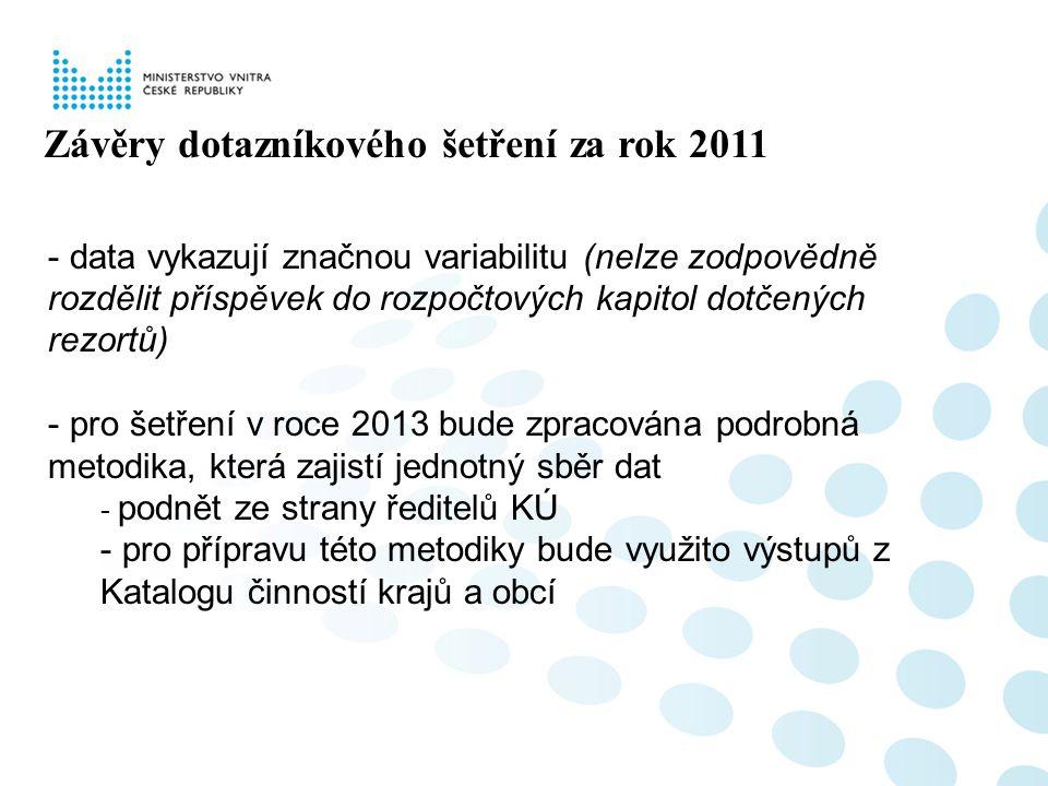 Závěry dotazníkového šetření za rok 2011