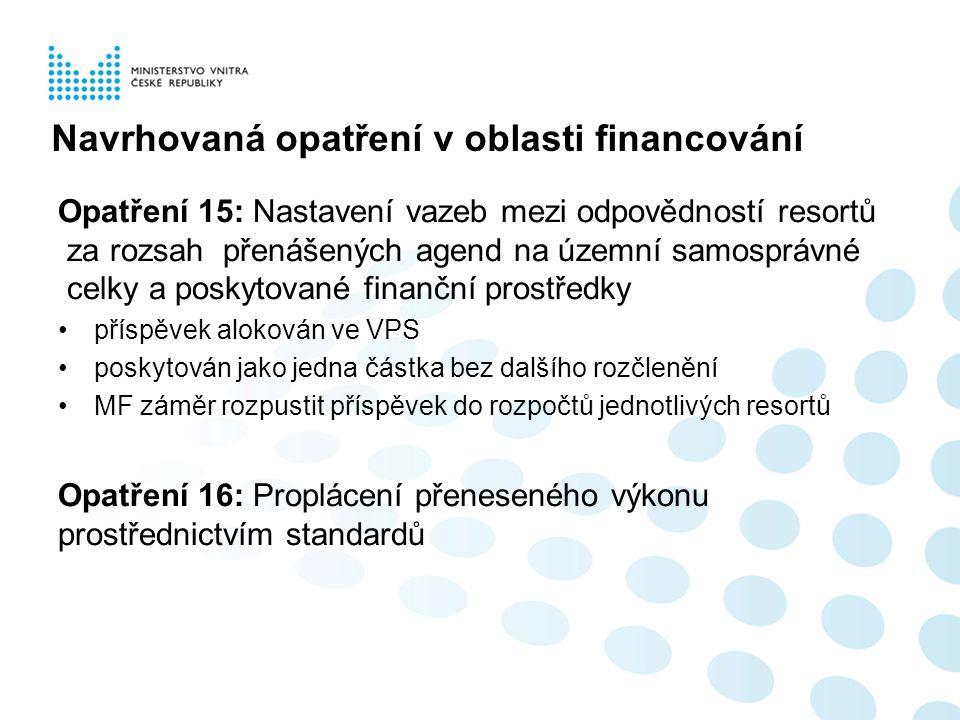 Navrhovaná opatření v oblasti financování