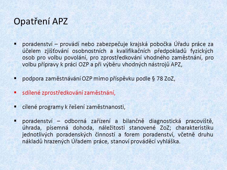 Opatření APZ