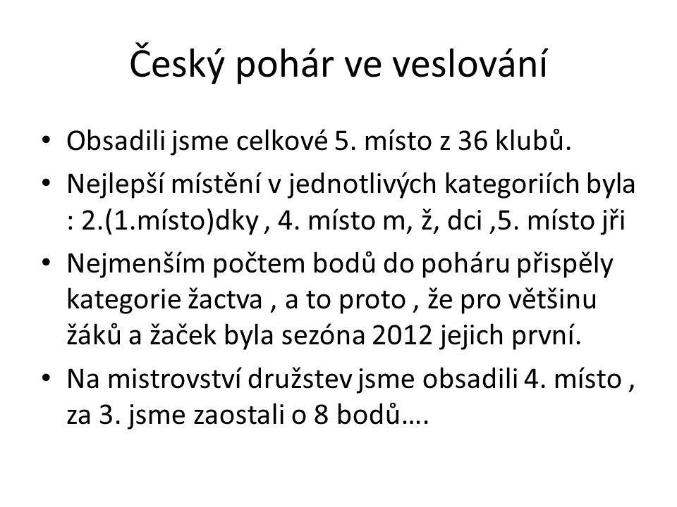 Český pohár ve veslování