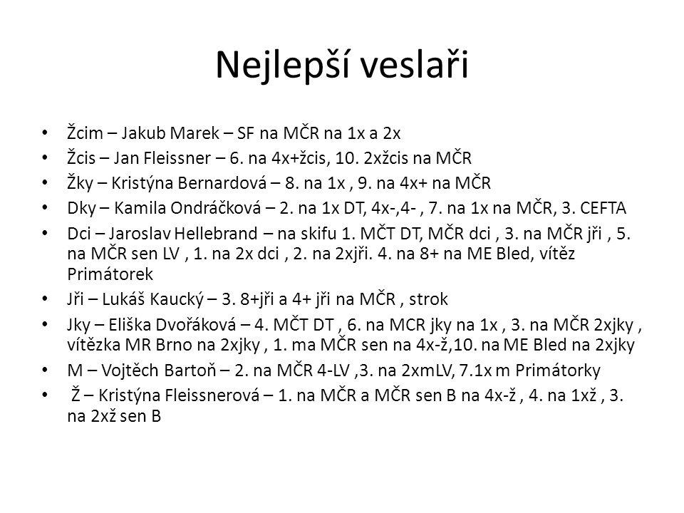 Nejlepší veslaři Žcim – Jakub Marek – SF na MČR na 1x a 2x