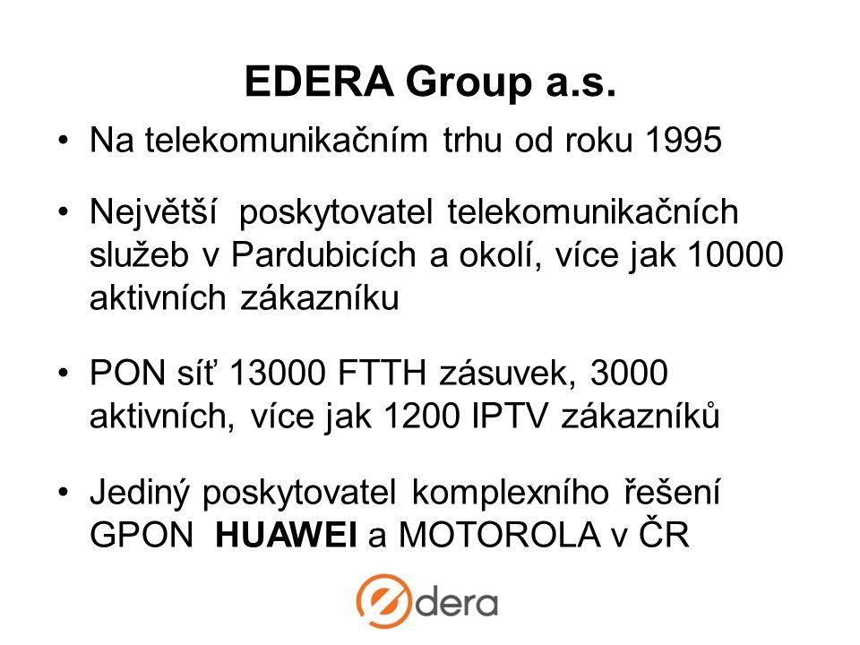 EDERA Group a.s. Na telekomunikačním trhu od roku 1995