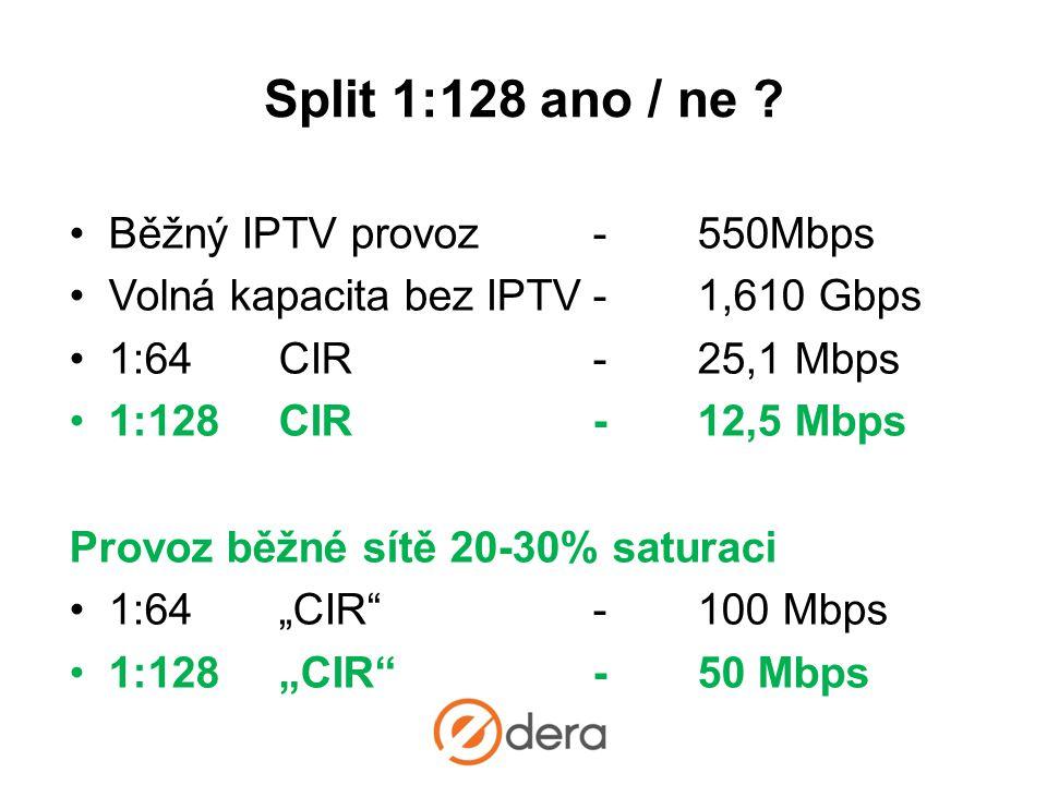 Split 1:128 ano / ne Běžný IPTV provoz - 550Mbps