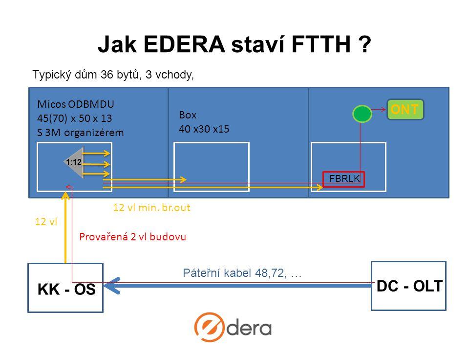 Jak EDERA staví FTTH DC - OLT KK - OS ONT