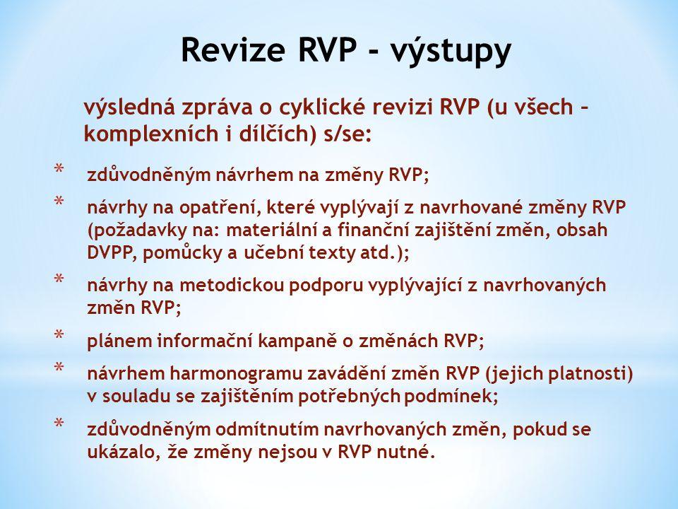 Revize RVP - výstupy výsledná zpráva o cyklické revizi RVP (u všech – komplexních i dílčích) s/se:
