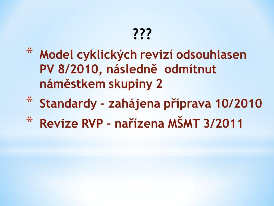 Model cyklických revizí odsouhlasen PV 8/2010, následně odmítnut náměstkem skupiny 2. Standardy – zahájena příprava 10/2010.
