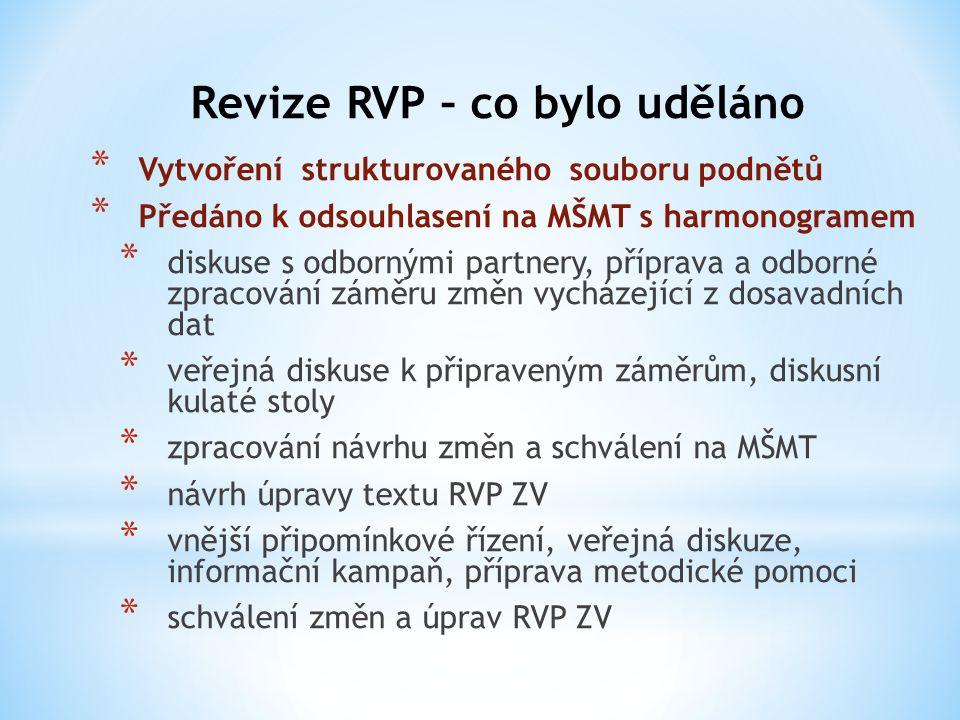 Revize RVP – co bylo uděláno