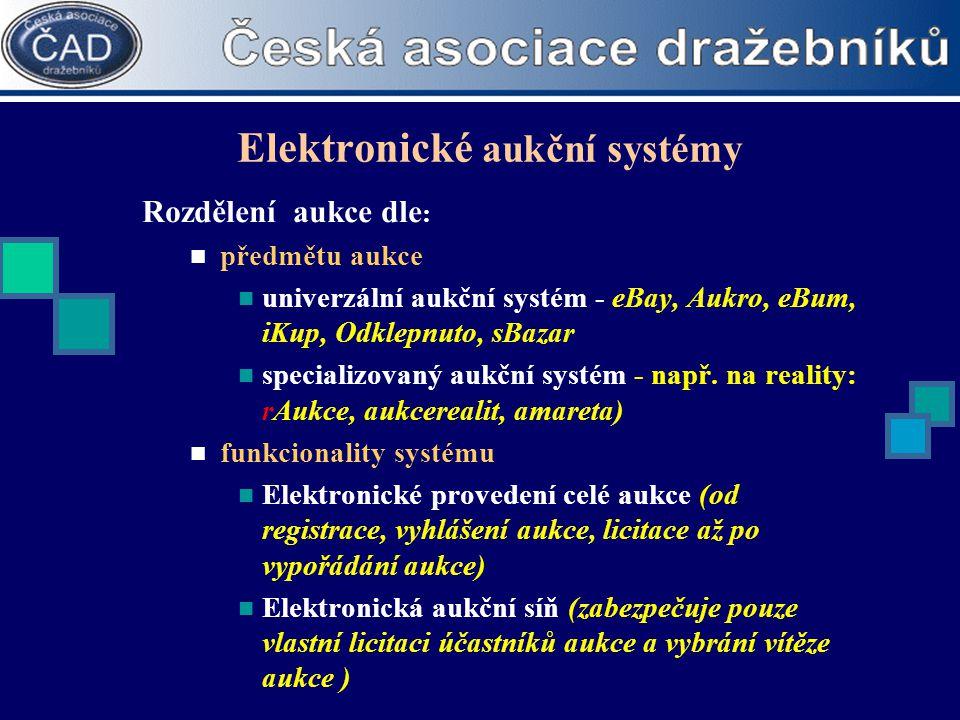 Elektronické aukční systémy