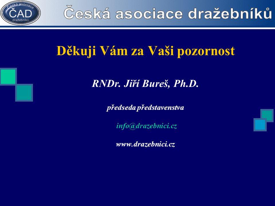 Děkuji Vám za Vaši pozornost RNDr. Jiří Bureš, Ph. D