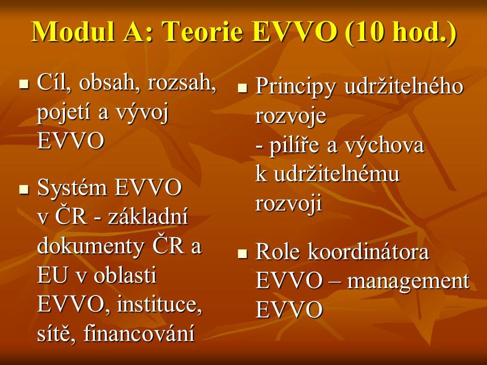 Modul A: Teorie EVVO (10 hod.)