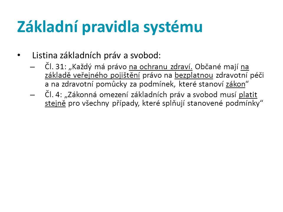 Základní pravidla systému