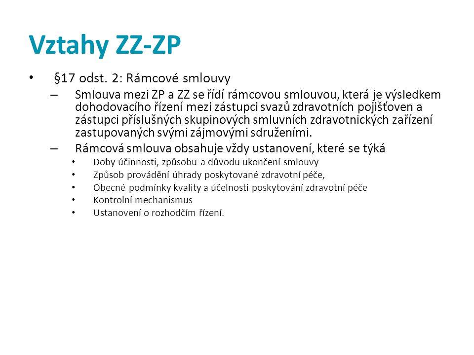 Vztahy ZZ-ZP §17 odst. 2: Rámcové smlouvy