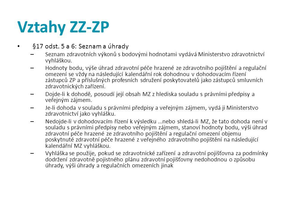 Vztahy ZZ-ZP §17 odst. 5 a 6: Seznam a úhrady