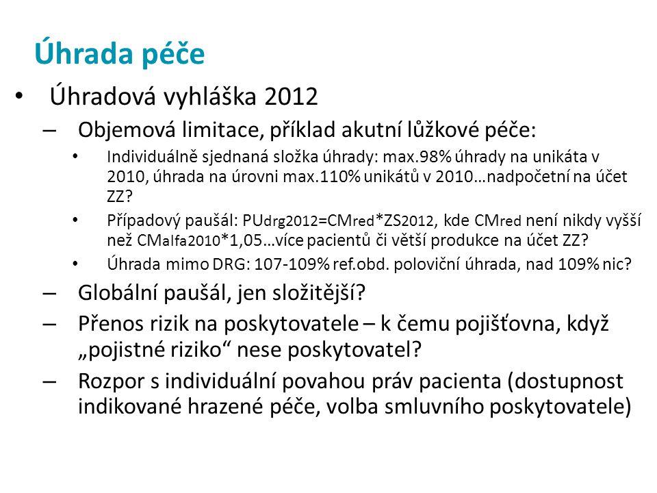Úhrada péče Úhradová vyhláška 2012