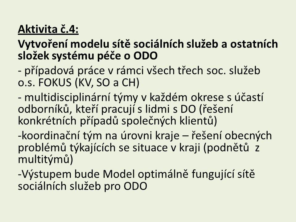 Aktivita č.4: Vytvoření modelu sítě sociálních služeb a ostatních složek systému péče o ODO.
