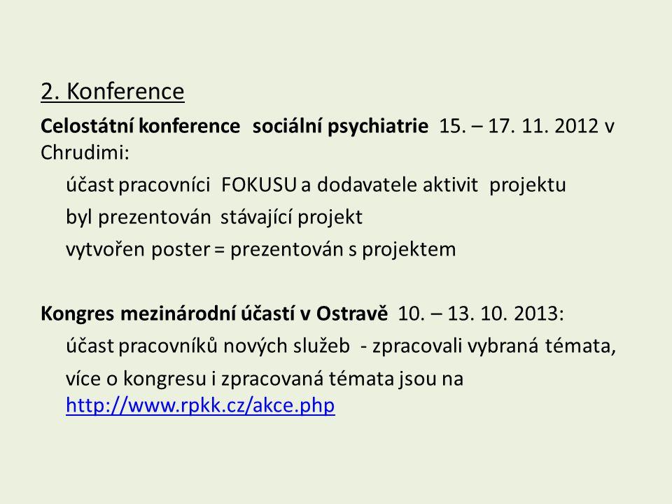 2. Konference Celostátní konference sociální psychiatrie 15. – 17. 11. 2012 v Chrudimi: účast pracovníci FOKUSU a dodavatele aktivit projektu.