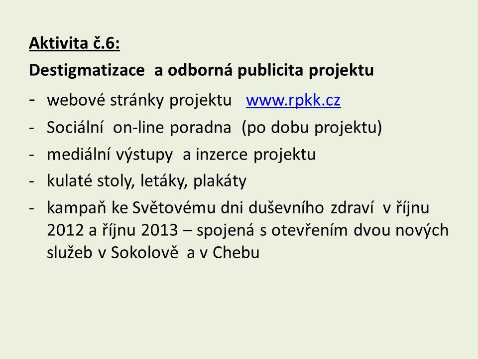 - webové stránky projektu www.rpkk.cz
