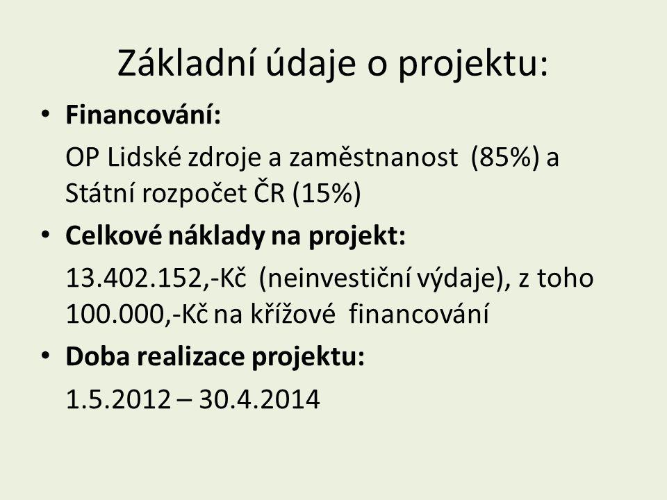 Základní údaje o projektu:
