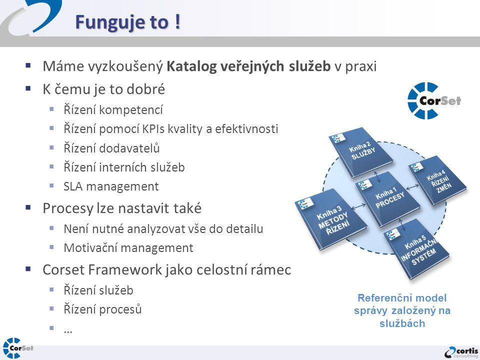 Referenční model správy založený na službách
