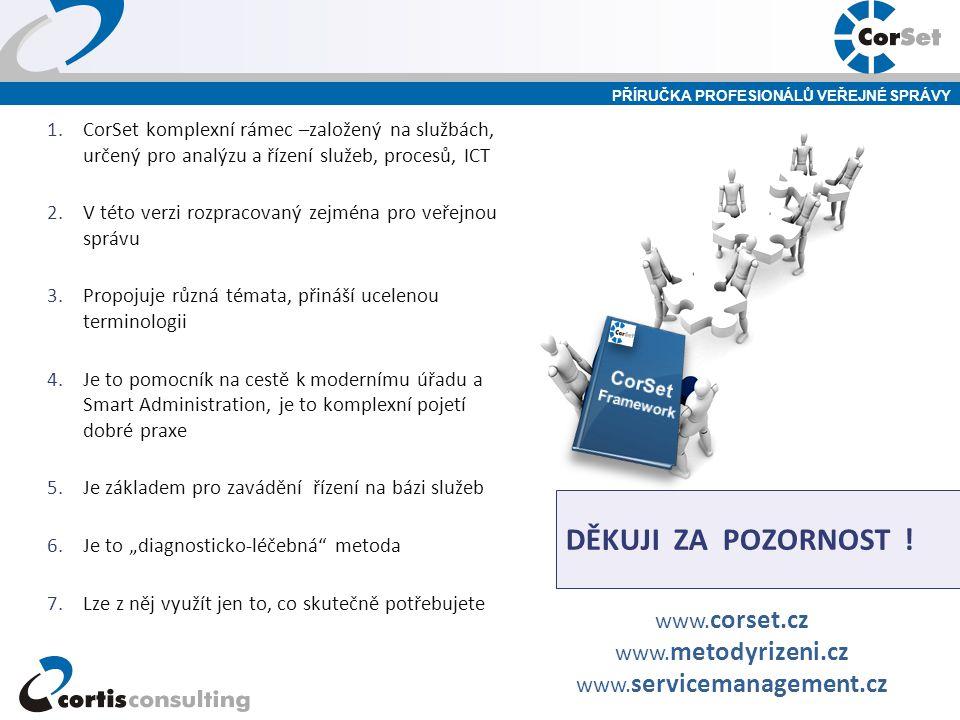 DĚKUJI ZA POZORNOST ! www.corset.cz www.metodyrizeni.cz