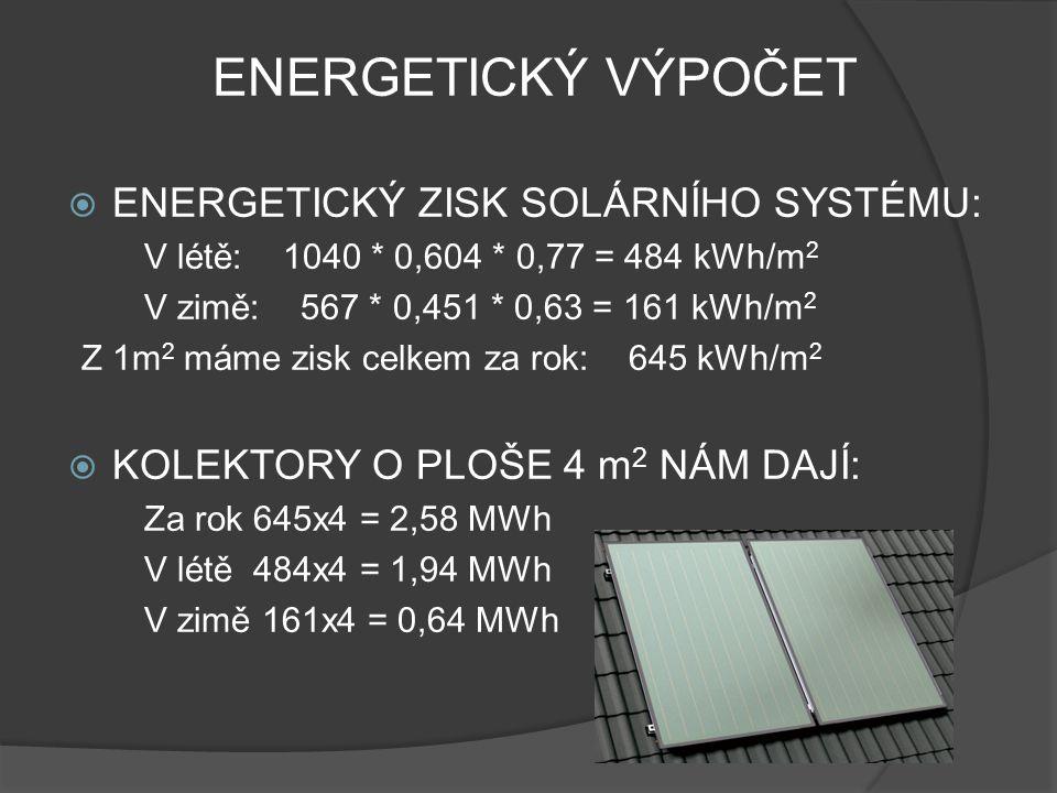 ENERGETICKÝ VÝPOČET ENERGETICKÝ ZISK SOLÁRNÍHO SYSTÉMU: