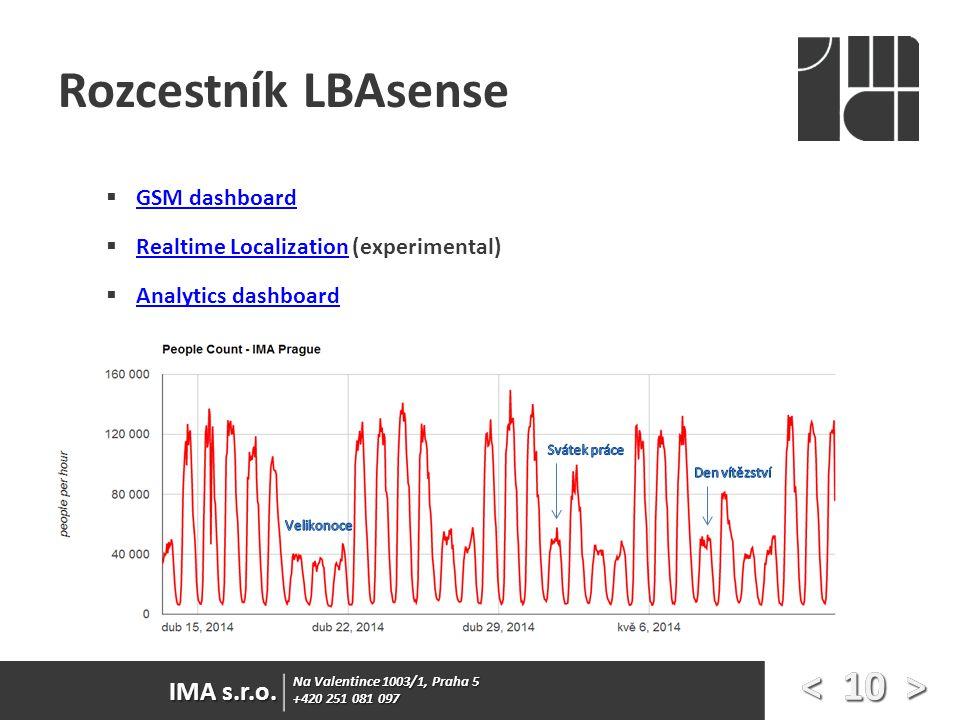 Rozcestník LBAsense < 10 > IMA s.r.o. GSM dashboard