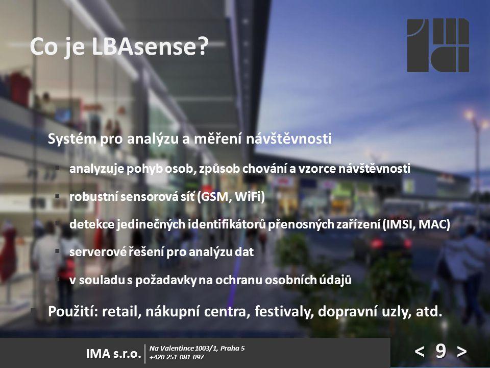 Co je LBAsense < 9 > Systém pro analýzu a měření návštěvnosti