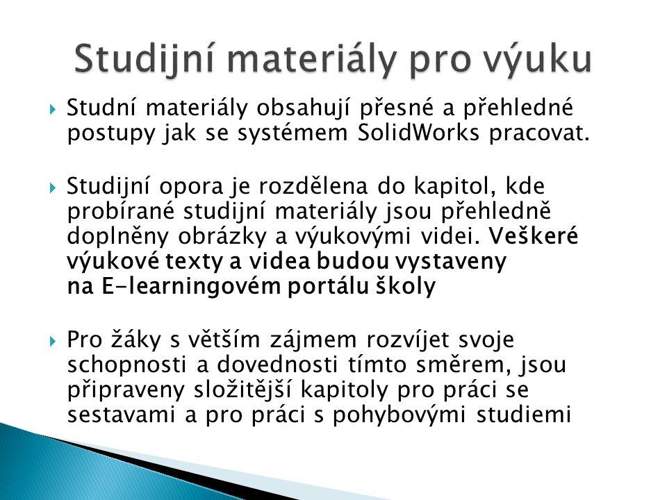 Studijní materiály pro výuku