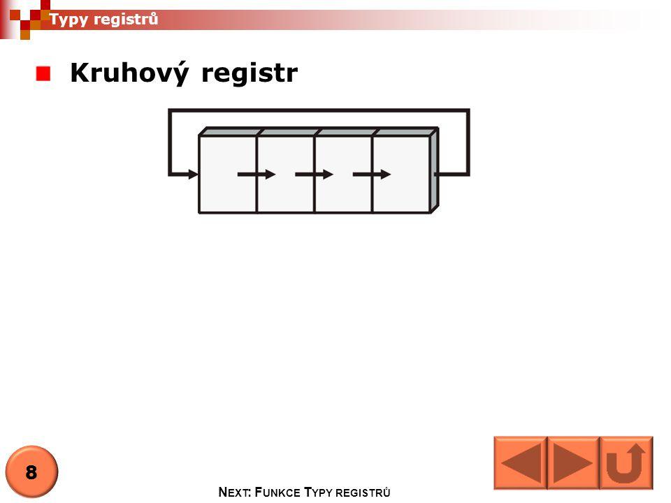 Next: Funkce Typy registrů