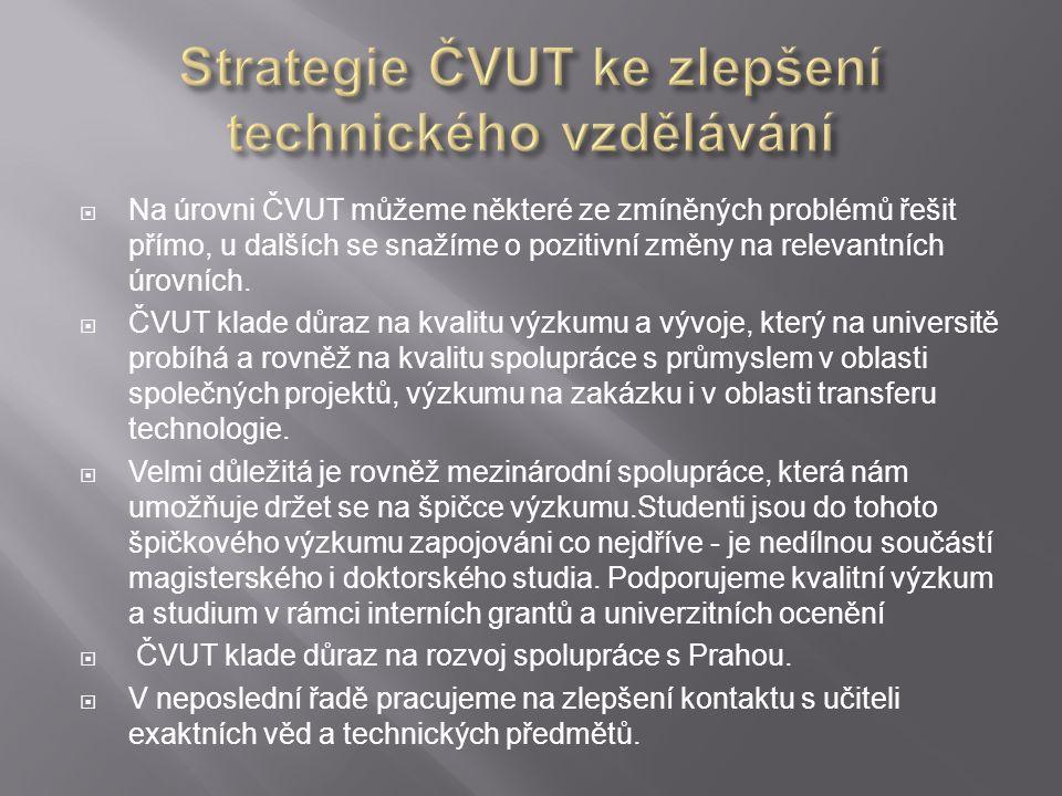 Strategie ČVUT ke zlepšení technického vzdělávání