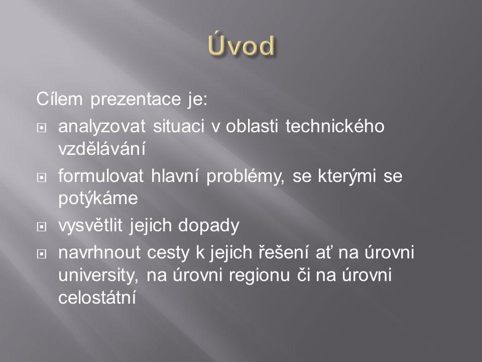 Úvod Cílem prezentace je: