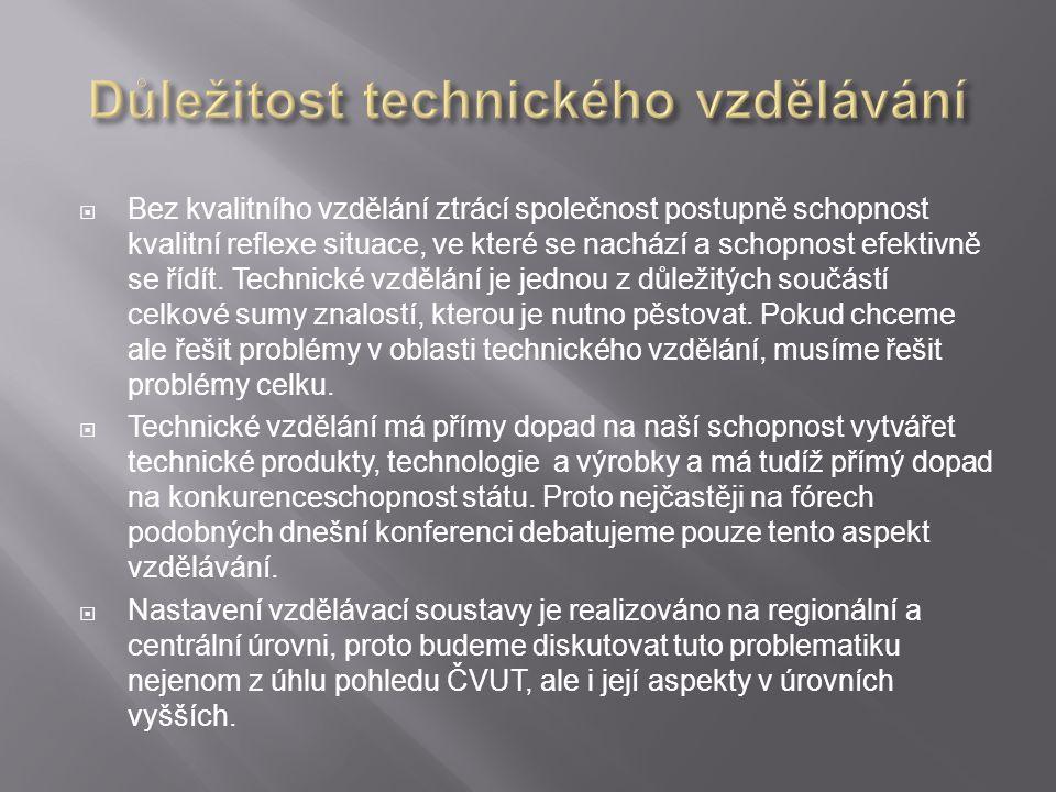 Důležitost technického vzdělávání