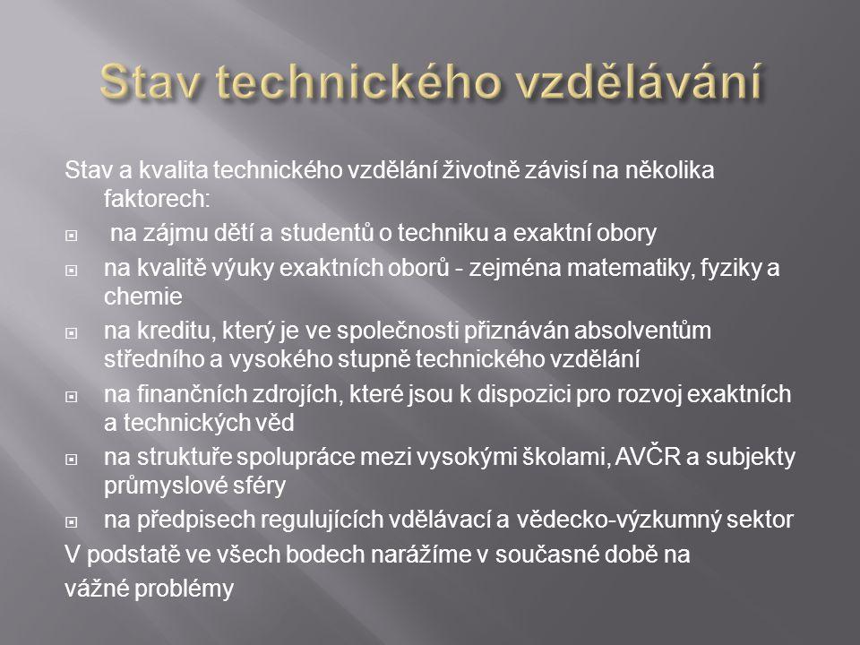 Stav technického vzdělávání