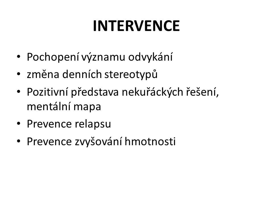 INTERVENCE Pochopení významu odvykání změna denních stereotypů