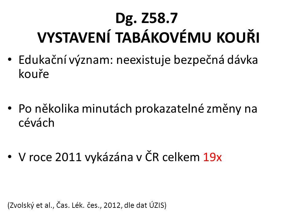 Dg. Z58.7 VYSTAVENÍ TABÁKOVÉMU KOUŘI