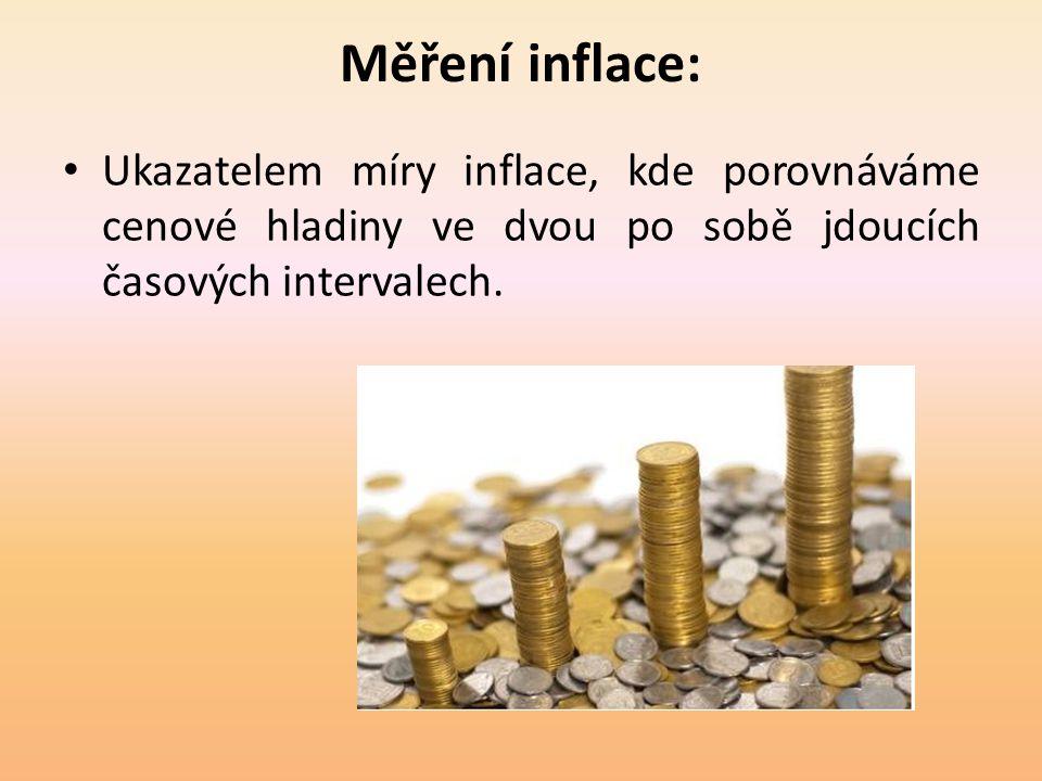 Měření inflace: Ukazatelem míry inflace, kde porovnáváme cenové hladiny ve dvou po sobě jdoucích časových intervalech.