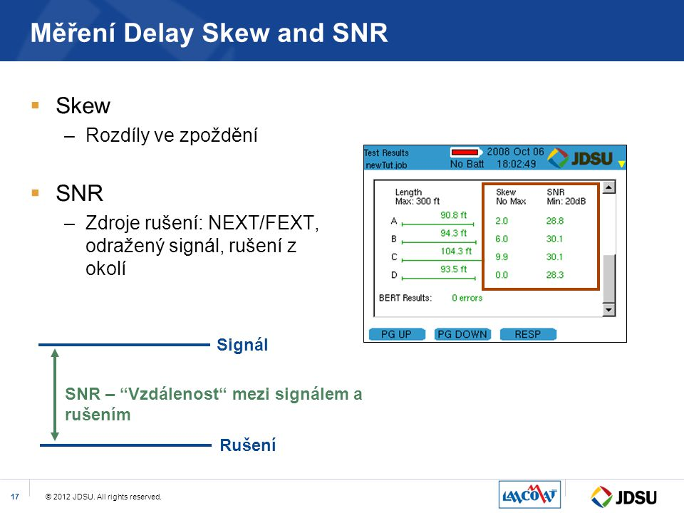 Měření Delay Skew and SNR