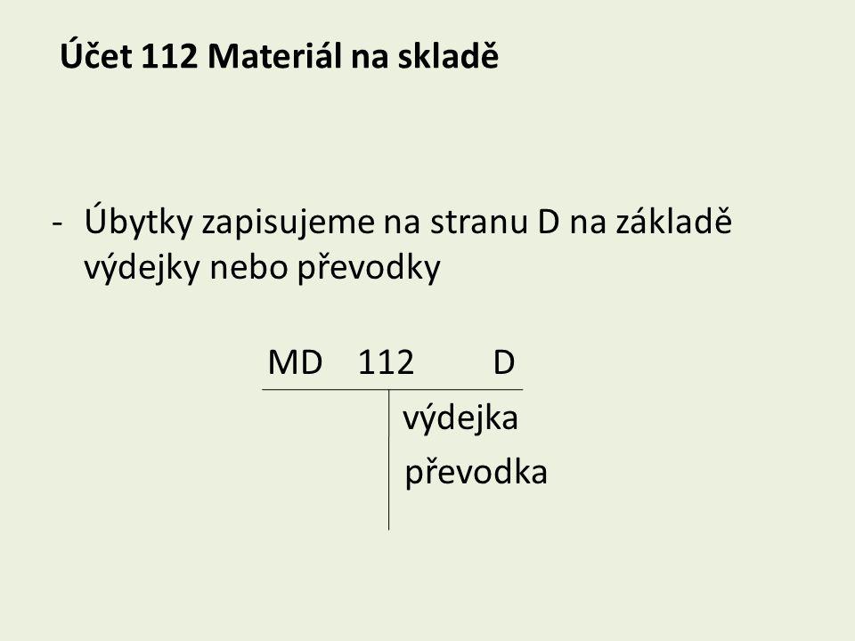 Účet 112 Materiál na skladě