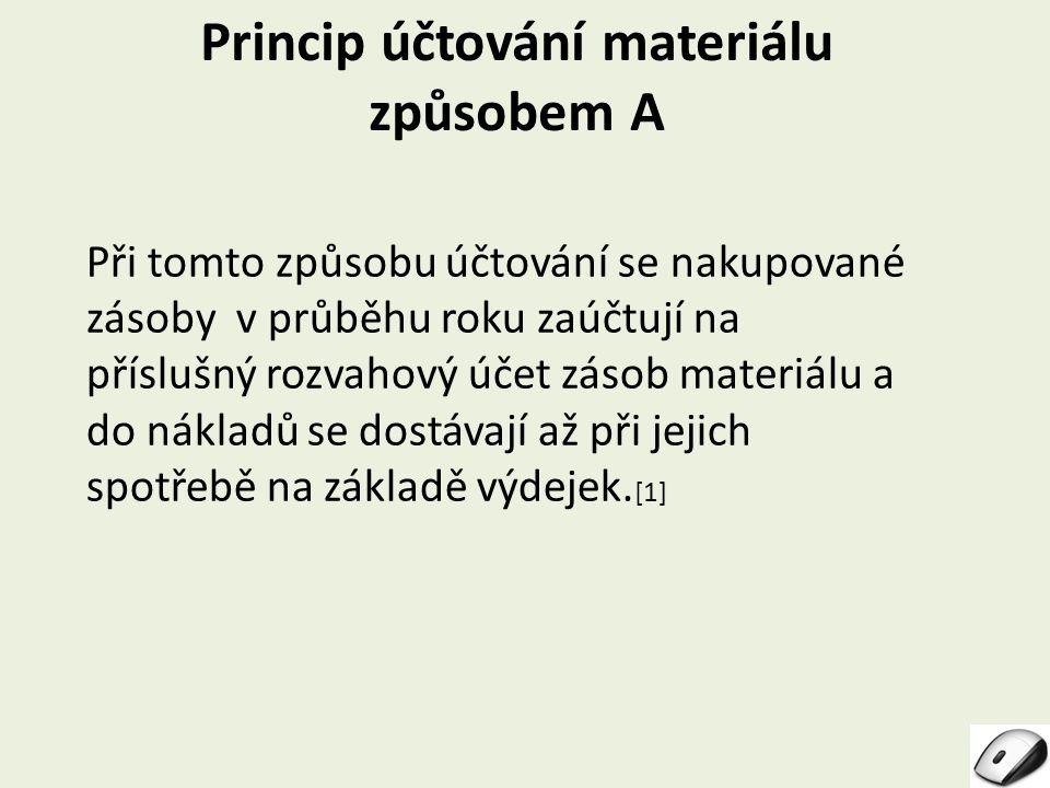 Princip účtování materiálu způsobem A