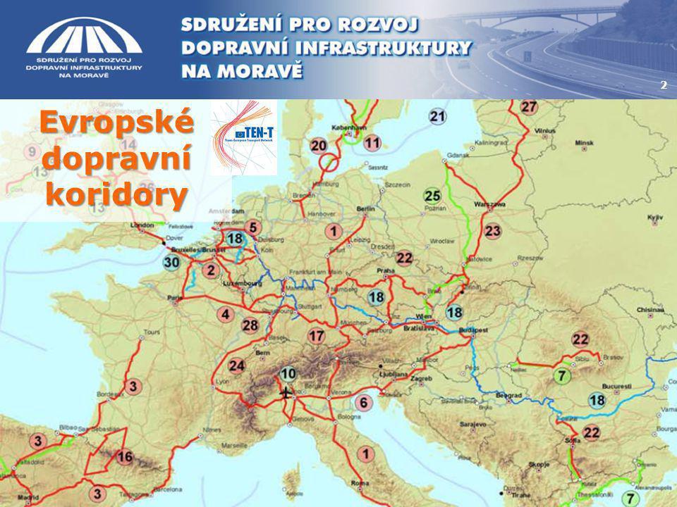 Evropské dopravní koridory