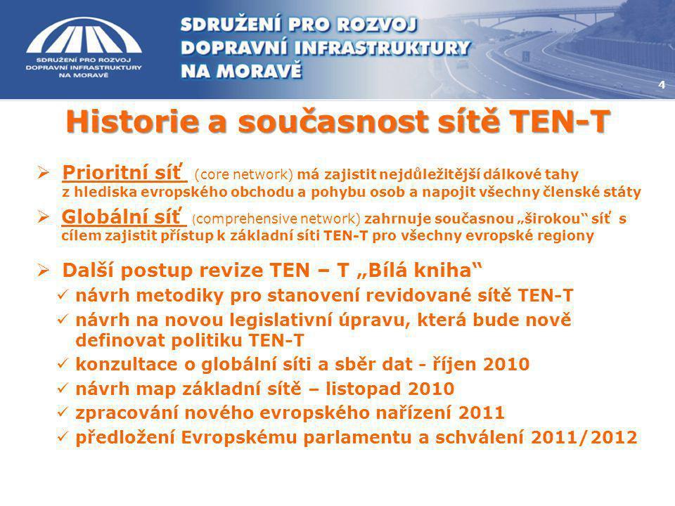 Historie a současnost sítě TEN-T