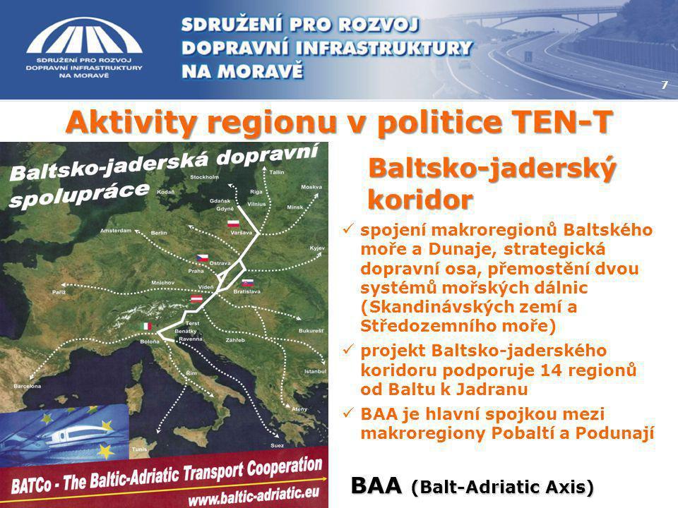 Aktivity regionu v politice TEN-T BAA (Balt-Adriatic Axis)