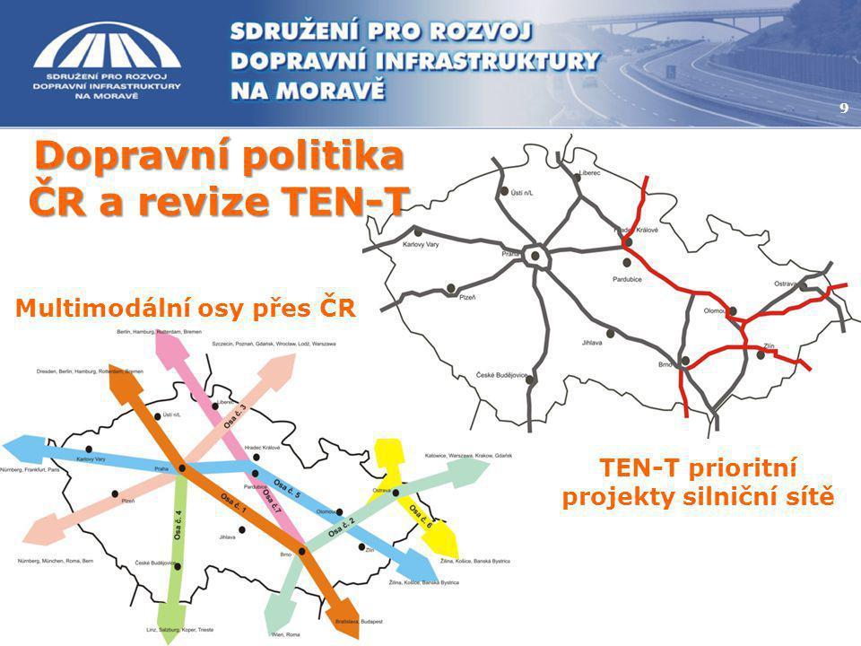 Dopravní politika ČR a revize TEN-T