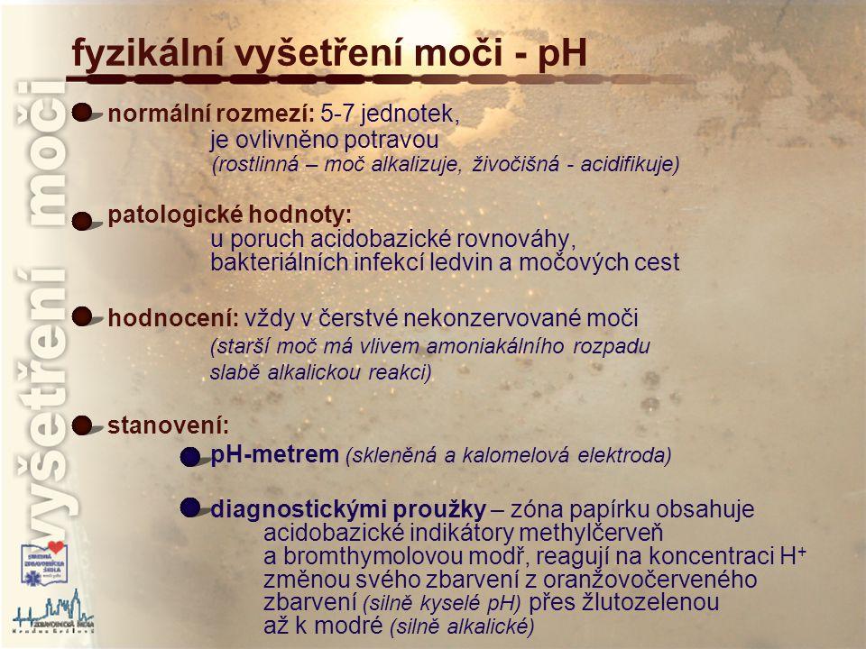 fyzikální vyšetření moči - pH