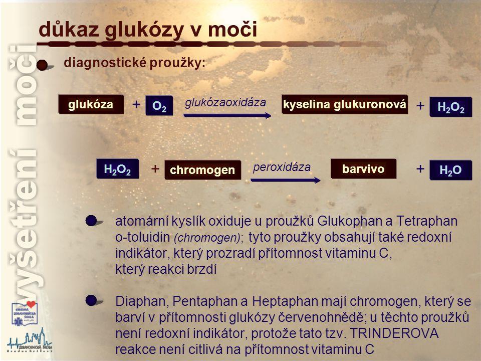 důkaz glukózy v moči + + + + diagnostické proužky: