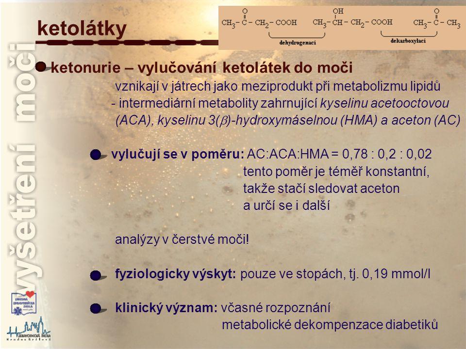 ketolátky ketonurie – vylučování ketolátek do moči
