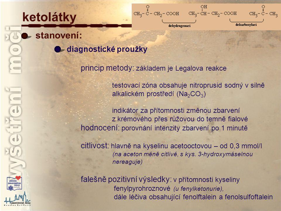 ketolátky stanovení: diagnostické proužky