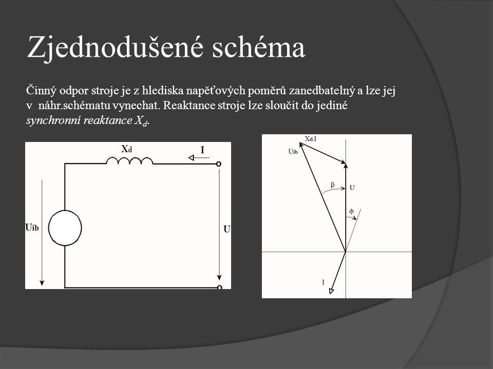 Zjednodušené schéma