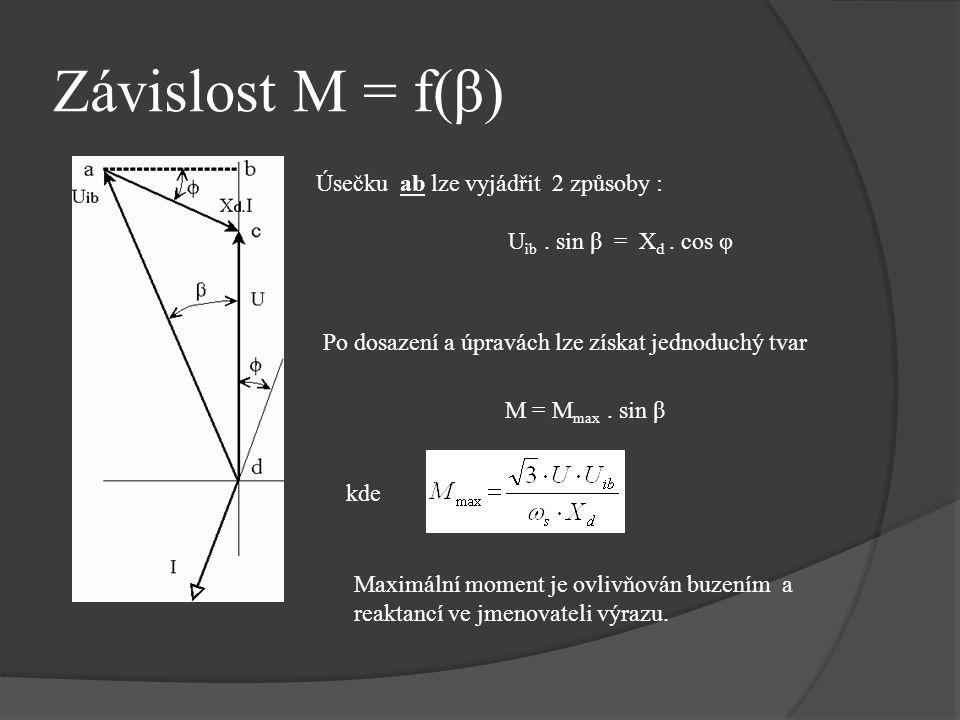 Závislost M = f(β) Úsečku ab lze vyjádřit 2 způsoby :